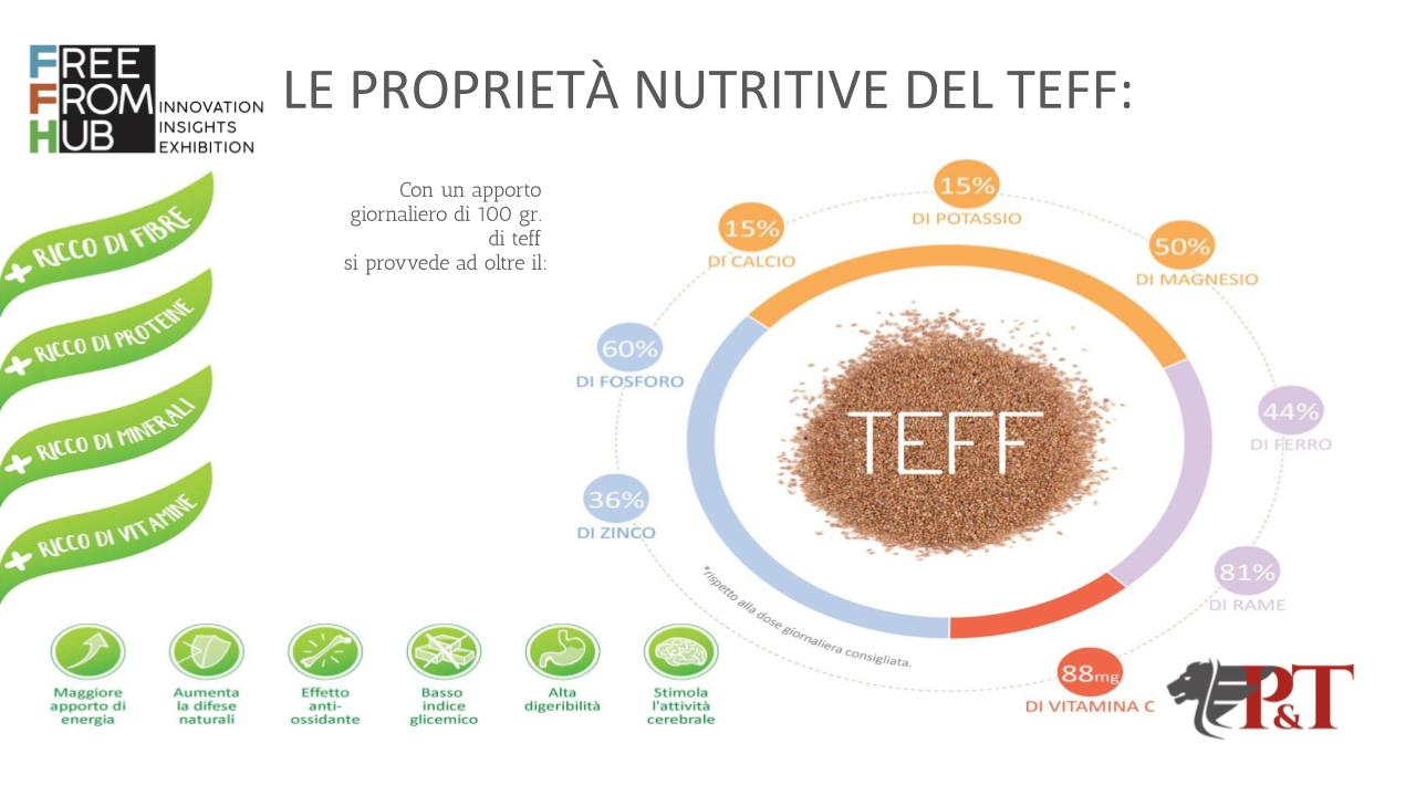 teff: slide con le proprietà nutritive
